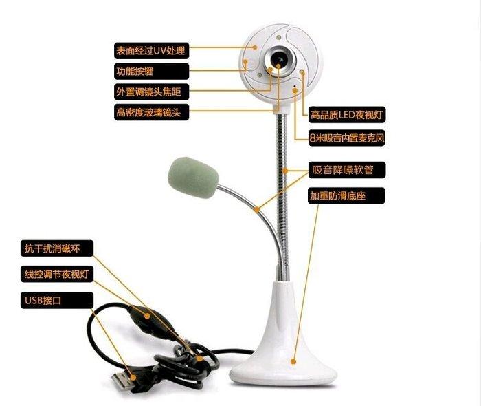 月亮灣臺式筆記本高清電腦攝像頭視頻夜視帶燈麥克風錄音桌面拍照 ZJ230