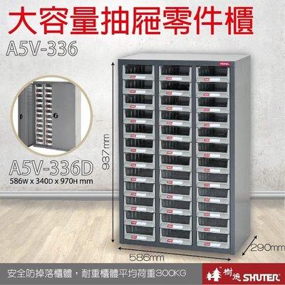 【樹德】A5V-336D(加門型) 36格抽屜 裝潢 水電 維修 汽車 耗材 電子 3C 包膜 精密大容量抽屜零件櫃