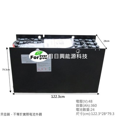 【日日興能源科技】 UNU TOYOTA 豐田 6FBRE12 堆高機蓄電池 48V360Ah