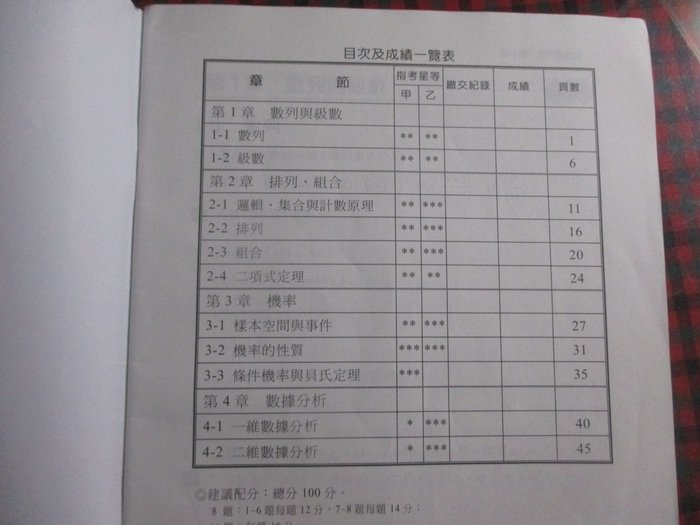 【鑽石城二手書】高中教科書  高中 數學 2  習作簿  龍騰出版 教師用本 封面有缺角