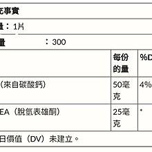 【美國原裝現貨2024/1】Natrol DHEA 25mg 300顆,另有50mg歡迎詢問