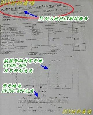 工廠直售價實在※遮光罩 採光板 PC耐力板 遮雨棚 晴雨罩(NT板綠色雙面平面3mm實際2.5mm),每才51元享95折