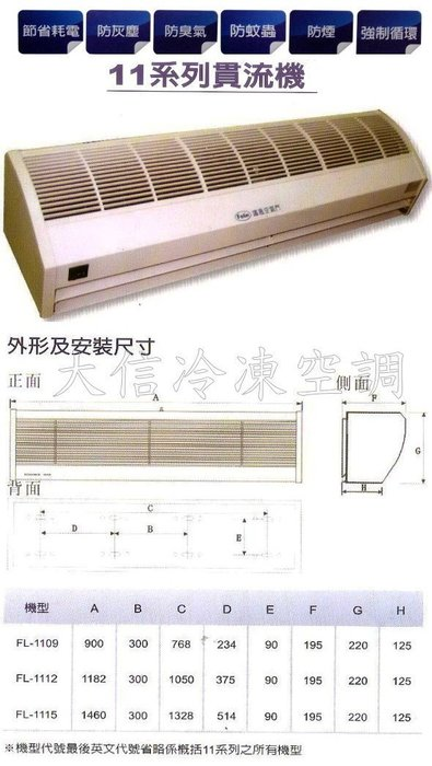 【議晟空氣門】【FL-1115S】【110V / 220V】150CM / 5尺 空氣門 風量射程 3.5M
