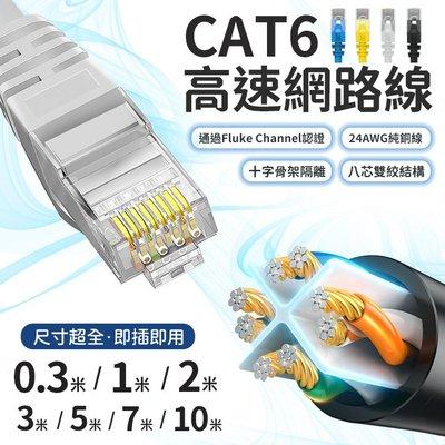 高速網路線  CAT.6 網路線  RJ45 CAT6網路線 cat6網路線 分享器 網路 福祿克 Fluke認證