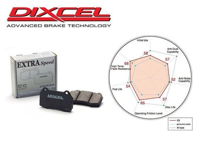日本 DIXCEL ES 前 來令片 剎車皮 Lexus GS300 98-05 專用