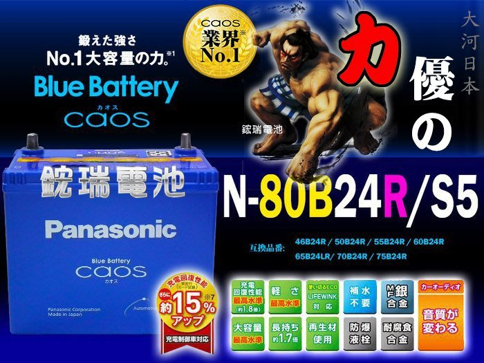 【鋐瑞汽車電池】日本原裝 國際牌 銀合金 80B24R Panasonic 55B24R 充電制御 SWIFT 日本製造