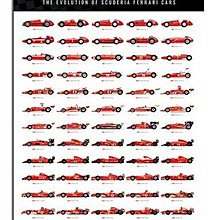 Ferrari Formula 1 Evolution 海報