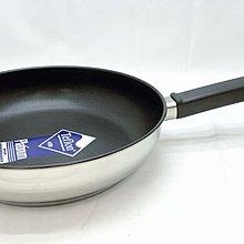 鋁煎Pan
