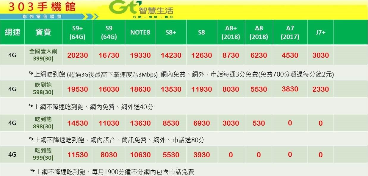 303手機館HUAWEI Y7S搭中華遠傳台哥大台灣之星亞太$0元再送行動電源玻璃貼傳輸線方案請洽門市