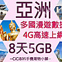 [CiCiBiYi 全球網卡小舖]  亞洲數據卡  8天...
