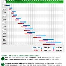 ☎【1688】Panasonic國際牌變頻冷暖 分離式冷氣 CS-QX80FA2/CU-QX80FHA2