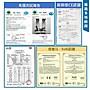 【現貨保固2年】36W無臭氧/高臭氧 紫外線殺菌燈家用殺菌燈除蟎機/除塵蟎/1~12坪都可用
