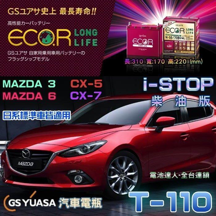 【鋐瑞電池】GS 日本 鋰合金 馬自達 6 CX-5 汽車電池 柴油車 MAZDA 3 T-110 145D31L