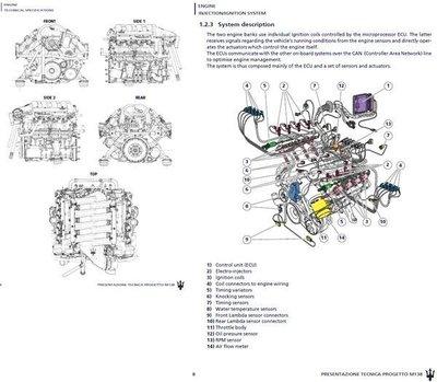 MASERATI瑪莎拉蒂維修手冊Biturbo Quattroporte Coupe Spyder零件手冊電路圖技術通報
