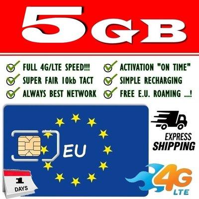 歐洲 歐盟 + 英國 31國 10天無限流量 上網卡(4G/LTE速度)