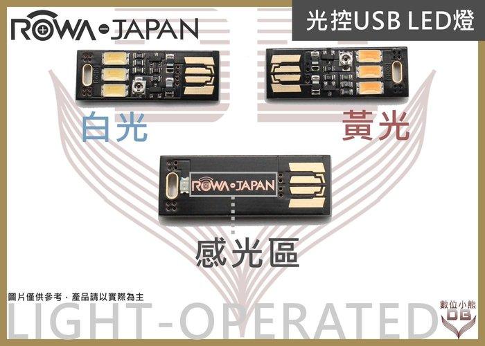 【數位小熊】樂華 光控 USB LED燈 LED 光敏 感光 白光 外出使用 車內使用 小夜燈