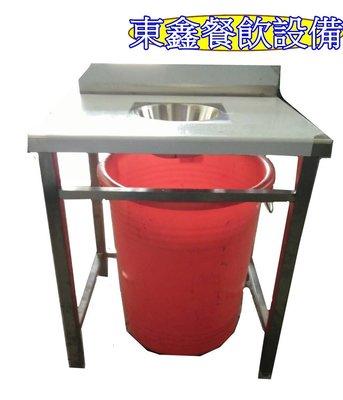 訂製式櫥餘桶/餿水桶/白鐵訂製/不鏽鋼製品