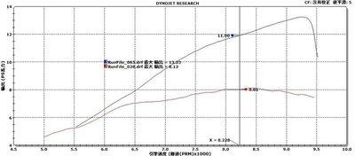 誠一機研 良輝 直上免改噴射 汽缸套件 加63%動力 BWSR 125 四代勁戰 四代新勁戰 59缸 58.5 63缸