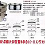 三重電器《大同電鍋》 大同10人份不銹鋼電鍋 TAC-10L-MCW (蘋果白)全配