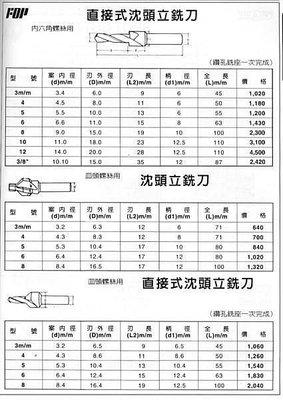 ㊣宇慶S舖㊣ FOP 直接式沈立銑刀 3m/m