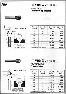 ㊣宇慶S舖㊣ FOP 單刃倒角刀(鈷鋼) 5支組