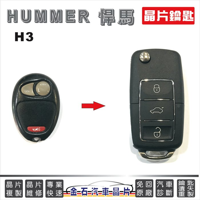 HUMMER 悍馬 H3 車鑰匙複製 備份鑰匙 備用鎖匙 汽車遙控 防盜 不用回原廠