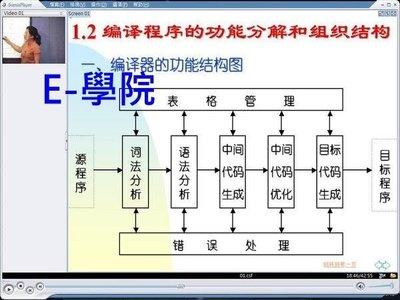 【程式-060】編譯原理(Compiler) 教學影片/ 西安交通大學, 吉林大學 2套 / 330 元!
