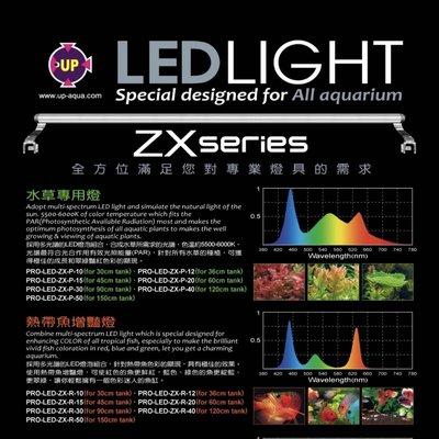 [水族最便宜]雅柏Z系列一尺缸用藍白Led專業燈座