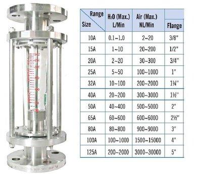 面積式流量計 法蘭 透明管 化工 不銹鋼 水 空氣 液體 氣體 AIR 流體 Flowmeter