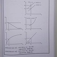 破關!經濟學 [函授教學 手機可播](升研究所、轉學考插大、公職高普考適用 )/王杰老師-書+教學影片 雲端課程-非筆記