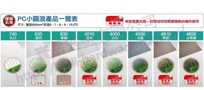 『寰岳五金』日製PC小圓浪4550冰藍 保固五年 PC板 採光罩 塑鋁板 角浪 玻璃纖維 塑膠浪板 室內隔間 牆壁裝飾板