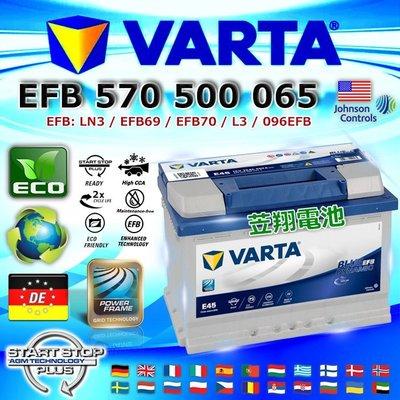 ☼台中苙翔電池►德國 VARTA 華達 N70 EFB 70Ah 69Ah福斯 奧迪 AUDI VW EFB電瓶 E45