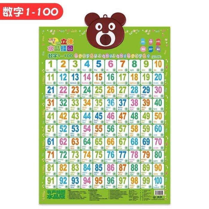 【格林小鋪】 有聲掛圖兒童寶寶早教幼兒啟蒙發聲拼音數字掛圖認識字卡片1至100認數