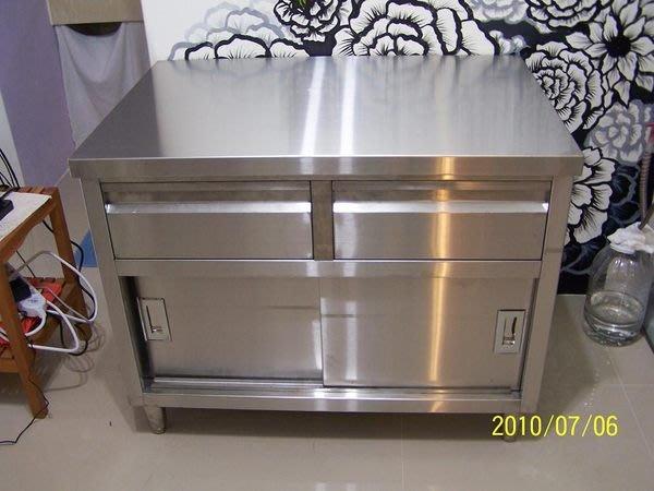 鑫忠廚房設備-餐飲設備:訂做手工工作臺櫥櫃(咖啡機專用款)賣場有咖啡機-水槽-冰箱-西餐爐-電磁爐-微晶調理爐-微波爐