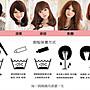 【促銷】紗婷‧Satine【Ryoko款】斜劉海甜美短直髮款‧修飾小臉款全頂式假髮