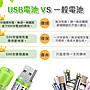 【現貨-免運費4入組 3號電池 大容量】充電電池 AA電池 USB充電電池 三號電池 AA充電電池 USB電池 環保電池