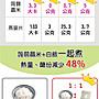 【日本網友狂推!高纖低熱量】年方十八 微卡蒟蒻系列 全素 蒟蒻晶米 蒟蒻烏龍麵 蒟蒻米 蒟蒻麵 無澱粉【G4401】
