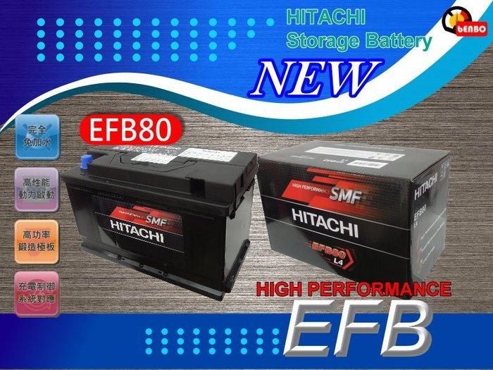 奔寶國際 日立HITACHI EFB80 高效滿槽式電池/增強淹沒型電瓶,EFB技術設計,充、放電效率提升至 200%