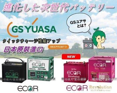 新莊【電池達人】杰士 GS 65B24RS 統力 電池 + 3D隔熱套 SURF WISH PREMIO VIOS 豐田