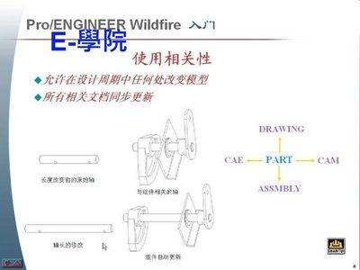 【理工-474】Pro/Engineer Wildfire 基礎培訓  教學影片/ 4 堂課程約 10小時教程 / 衝評價, 268 元!