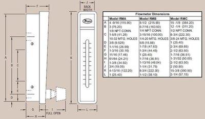 流量計Dwyer  水 空氣 浮子式 流量計 RMC 面積式 RMA RMB液體 氣體 AIR 流體Flowmeter