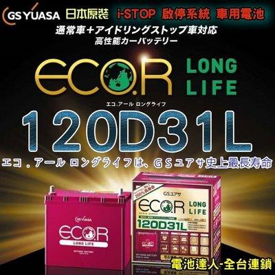 【電池達人】120D31L 日本原裝 GS 鋰合金 汽車電池 馬3 馬6 CX-5 CX-7 柴油車 現代 三菱 雙龍