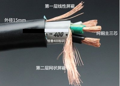 28.3周年慶特價禮物之五美國怪獸MONSTER Powerline 400電源線5米一組---特價1500元