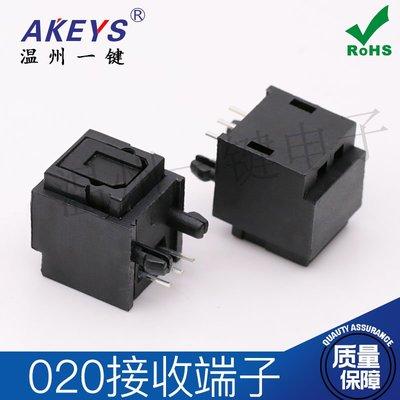 可樂屋 020發射接收器傳輸DLT1120-25M/DLT2120光纖音頻DLR1170 SPDIF IN/訂單滿200元出貨/可開發票