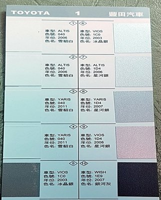 艾仕得(杜邦) 原廠配方塗料 可用於汽車 機車 噴漆 烤漆 補漆 點漆  TOYOTA ALTIS YARIS 1L
