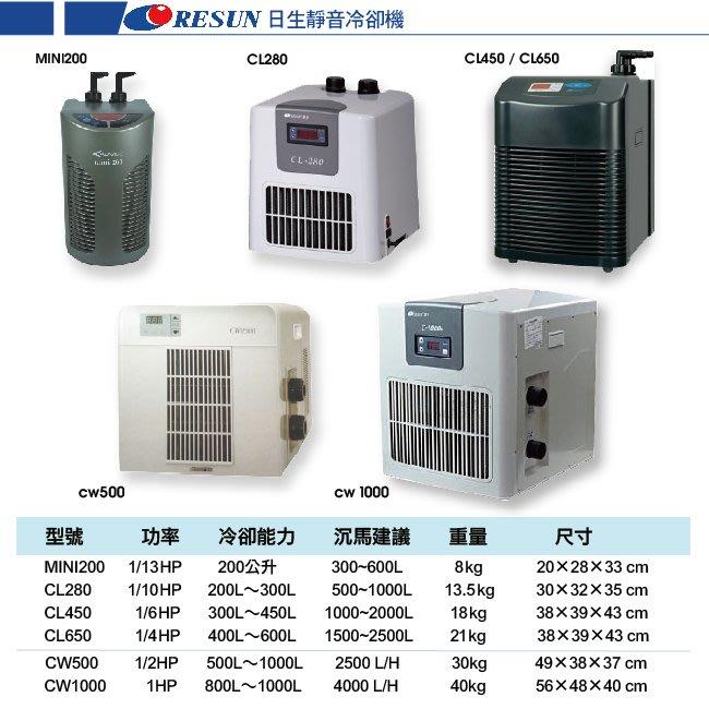魚樂世界水族專賣店# 日生 RESUN CW500 1/2HP 冷卻機 適合水量2500L以下 原廠一年保固