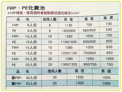 FRP.PE 化糞池-6人份  5500元 (中興水塔)~美康生活館
