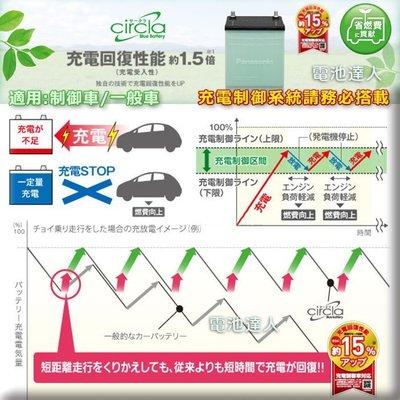 〈台南 電池達人〉國際牌 汽車電池 6...