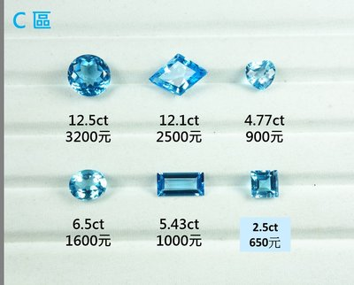 【凱兒寶石】 天然拓帕石 裸石 切割 淨度高火光美 11月誕生石 價錢如圖 可訂製墜子 戒指 耳環 純銀 14K18K