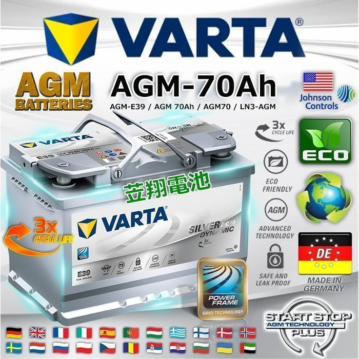 《鋐瑞電池》DIY自取交換價 VARTA E39 AGM 12V-70AH GOLF SKODA A3 V40 XC60